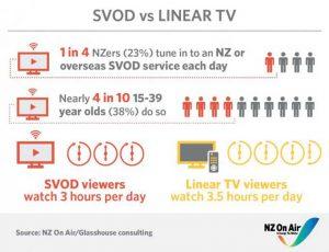 Image: NZ On Air