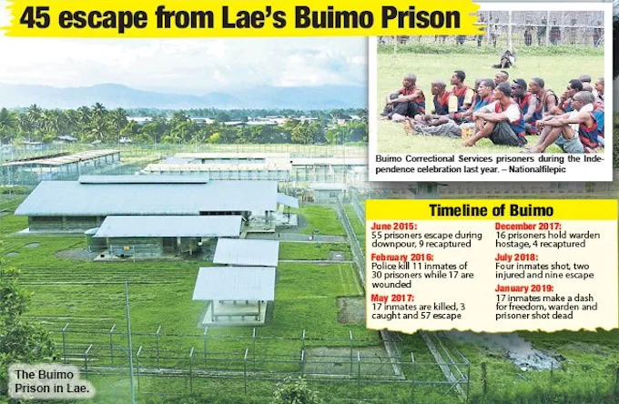 Buimo Jail graphic