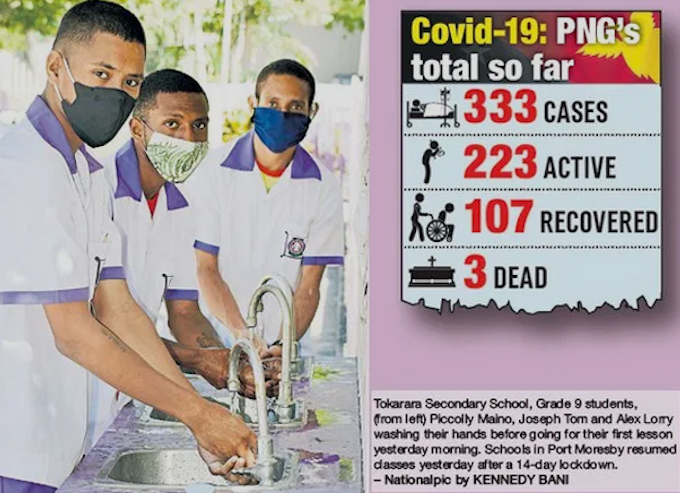 Student safety still a concern as PNG covid infection cases hit 333