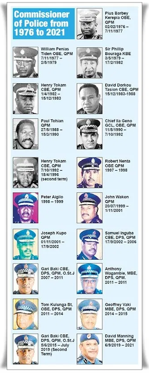PNG police chiefs