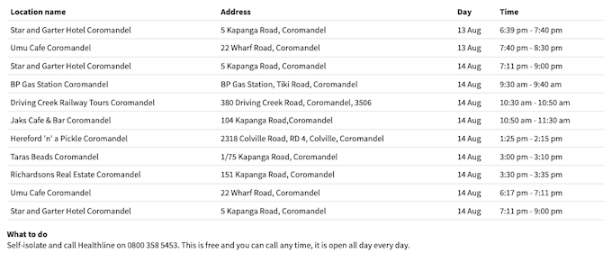Locations of interest NZ 170821